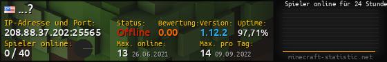 Userbar 560x90 mit Online-Player-Charts für Server 208.88.37.202:25565