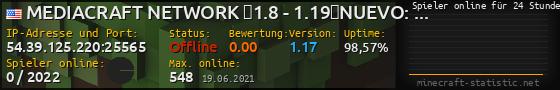 Userbar 560x90 mit Online-Player-Charts für Server 54.39.125.220:25565