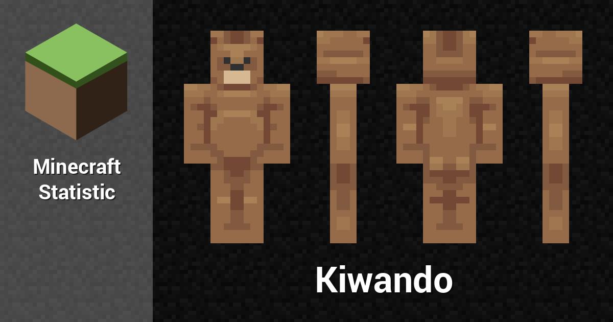 Kiwando