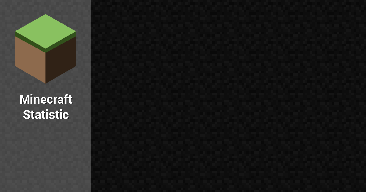 Players rating for The 2b2t Museum Server (2b2tmuseum com