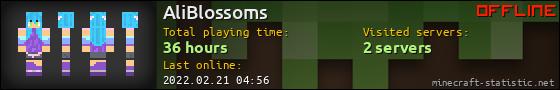 AliBlossoms userbar 560x90
