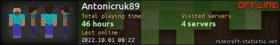 Antonicruk89 userbar 560x90