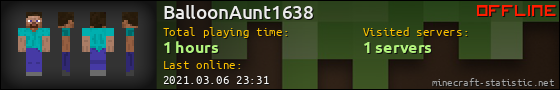 BalloonAunt1638 userbar 560x90