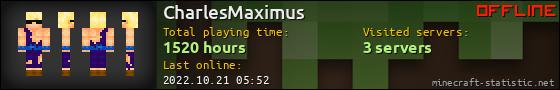 CharlesMaximus userbar 560x90