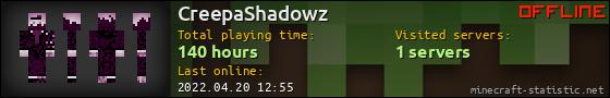 CreepaShadowz userbar 560x90