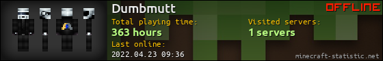 Dumbmutt userbar 560x90