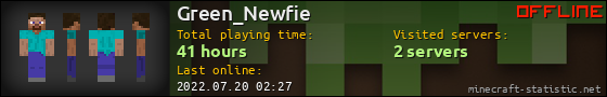 Green_Newfie userbar 560x90