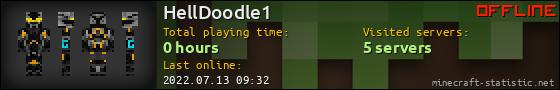 HellDoodle1 userbar 560x90