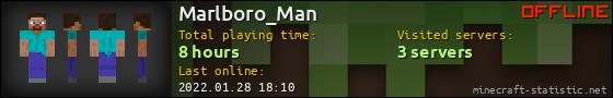 Marlboro_Man userbar 560x90