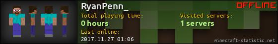 RyanPenn_ userbar 560x90