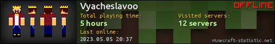 Vyacheslavoo userbar 560x90