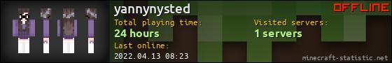 yannynysted userbar 560x90