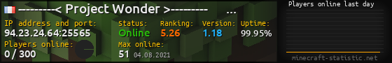 Userbar 560x90 with online players chart for server 94.23.24.64:25565