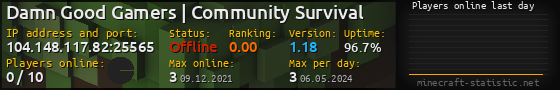 Userbar 560x90 with online players chart for server 104.148.117.82:25565