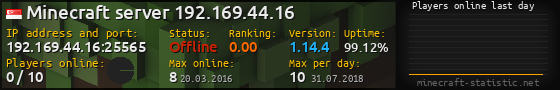 Userbar 560x90 with online players chart for server 192.169.44.16:25565