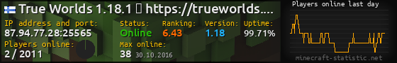 Userbar 560x90 with online players chart for server 87.94.77.22:25565