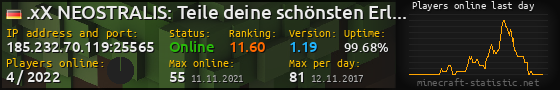 Userbar 560x90 with online players chart for server 5.135.189.99:25565