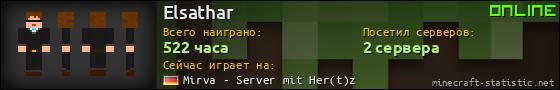 Юзербар 560x90 для Elsathar
