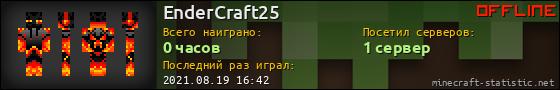 Юзербар 560x90 для EnderCraft25