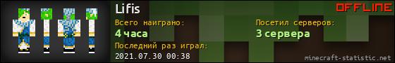Юзербар 560x90 для Lifis