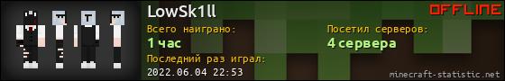 Юзербар 560x90 для LowSk1ll