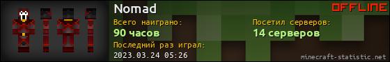 Юзербар 560x90 для Nomad