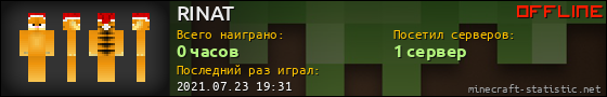 Юзербар 560x90 для RINAT