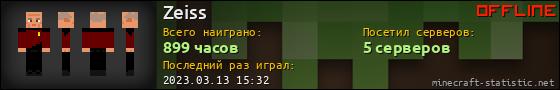 Юзербар 560x90 для Zeiss