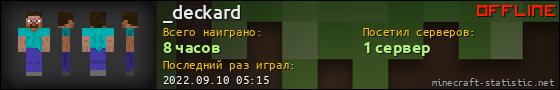 Юзербар 560x90 для _deckard