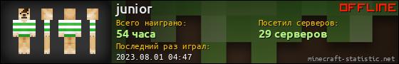 Юзербар 560x90 для junior