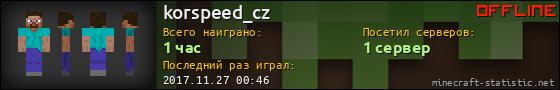 Юзербар 560x90 для korspeed_cz