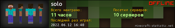 Юзербар 560x90 для solo