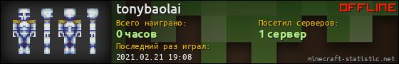 Юзербар 560x90 для tonybaolai