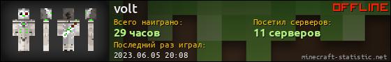Юзербар 560x90 для volt