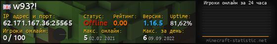 Юзербар 560x90 с графиком игроков онлайн для сервера 178.32.114.228:25565