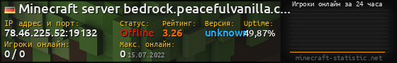 Юзербар 560x90 с графиком игроков онлайн для сервера 107.6.140.167:25587
