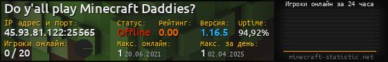 Юзербар 560x90 с графиком игроков онлайн для сервера 104.193.177.34:40983