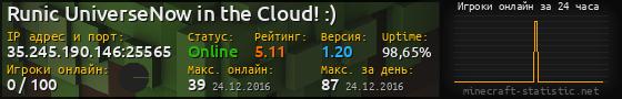 Юзербар 560x90 с графиком игроков онлайн для сервера 104.243.32.218:25565