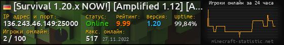 Юзербар 560x90 с графиком игроков онлайн для сервера 46.4.102.74:25000