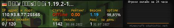 Юзербар 560x90 с графиком игроков онлайн для сервера 149.202.56.241:25565