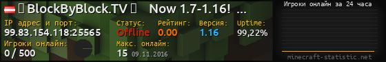 Юзербар 560x90 с графиком игроков онлайн для сервера 37.187.88.165:25565