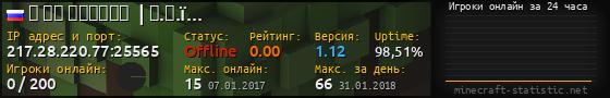 Юзербар 560x90 с графиком игроков онлайн для сервера 188.120.238.211:25565