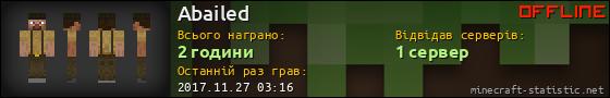 Юзербар 560x90 для Abailed