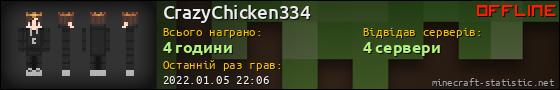 Юзербар 560x90 для CrazyChicken334