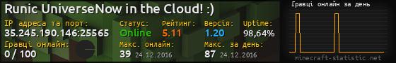 Юзербар 560x90 с графіком гравців онлайн для сервера 104.243.32.218:25565