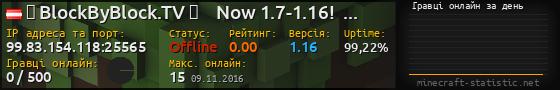 Юзербар 560x90 с графіком гравців онлайн для сервера 37.187.88.165:25565