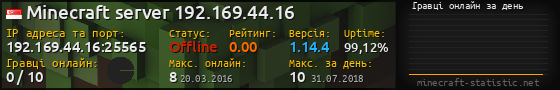 Юзербар 560x90 с графіком гравців онлайн для сервера 192.169.44.16:25565