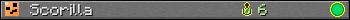 Scorilla userbar 350x20