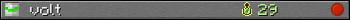 Юзербар 350x20 для volt